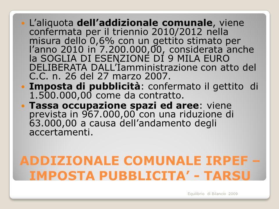 Equilibrio di Bilancio 2009 ADDIZIONALE COMUNALE IRPEF – IMPOSTA PUBBLICITA - TARSU Laliquota delladdizionale comunale, viene confermata per il triennio 2010/2012 nella misura dello 0,6% con un gettito stimato per lanno 2010 in 7.200.000,00, considerata anche la SOGLIA DI ESENZIONE DI 9 MILA EURO DELIBERATA DALLÌamministrazione con atto del C.C.