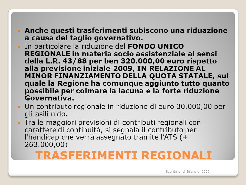 Equilibrio di Bilancio 2009 TRASFERIMENTI REGIONALI Anche questi trasferimenti subiscono una riduazione a causa del taglio governativo.
