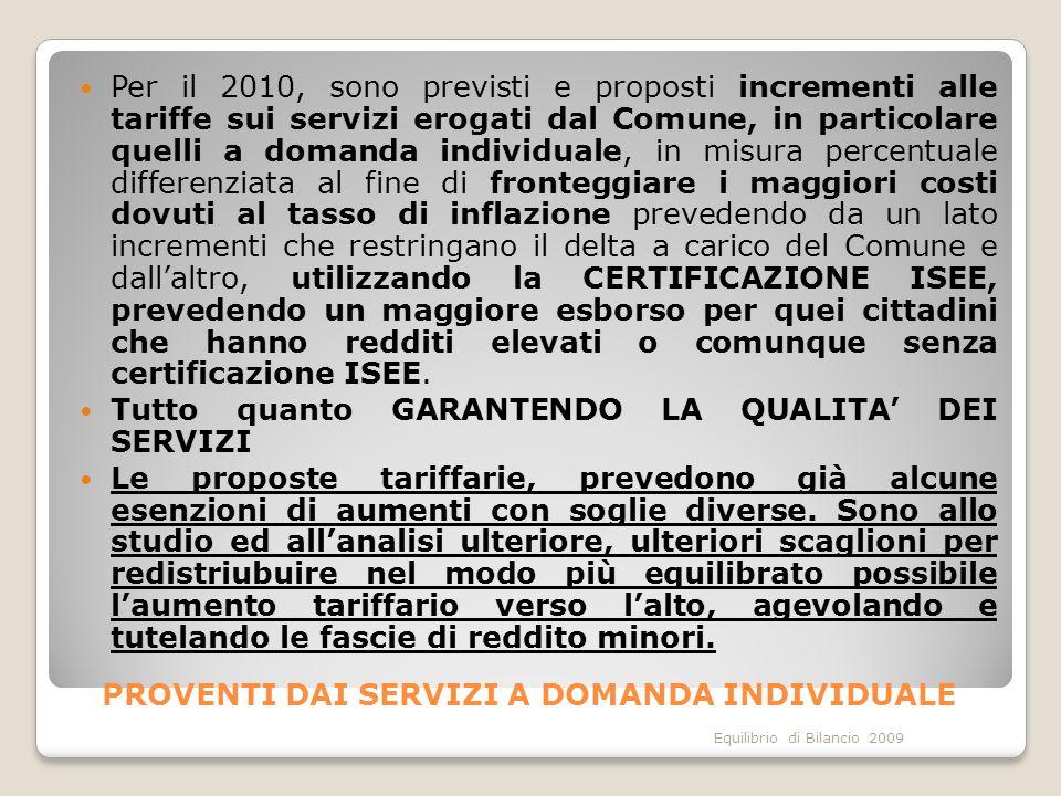 Equilibrio di Bilancio 2009 PROVENTI DAI SERVIZI A DOMANDA INDIVIDUALE Per il 2010, sono previsti e proposti incrementi alle tariffe sui servizi eroga