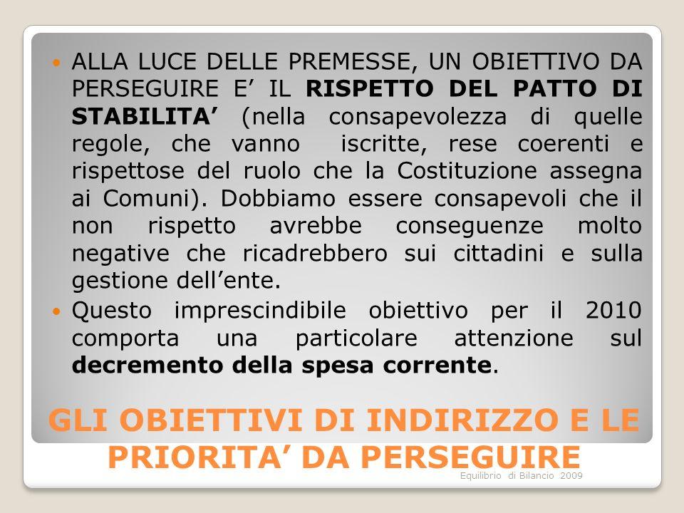 Equilibrio di Bilancio 2009 CRITERI DEL PATTO DI STABILITA Per gli anni 2010 e 2011 resta confermato dalle disposizioni dellart.