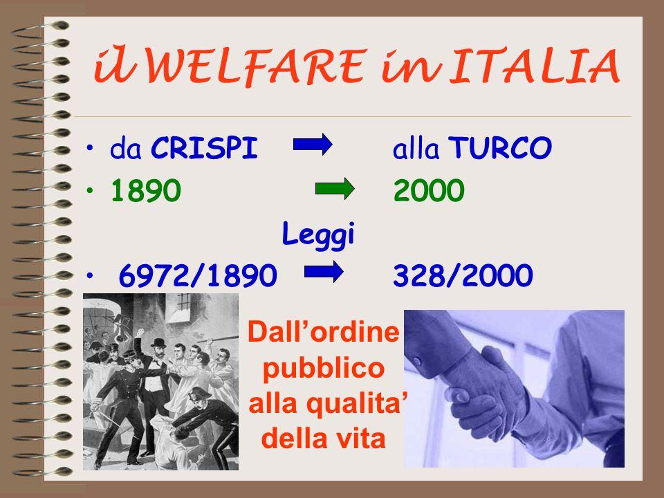 il WELFARE in ITALIA da CRISPI 1890 Leggi 6972/1890 alla TURCO 2000 328/2000 Dallordine pubblico alla qualita della vita