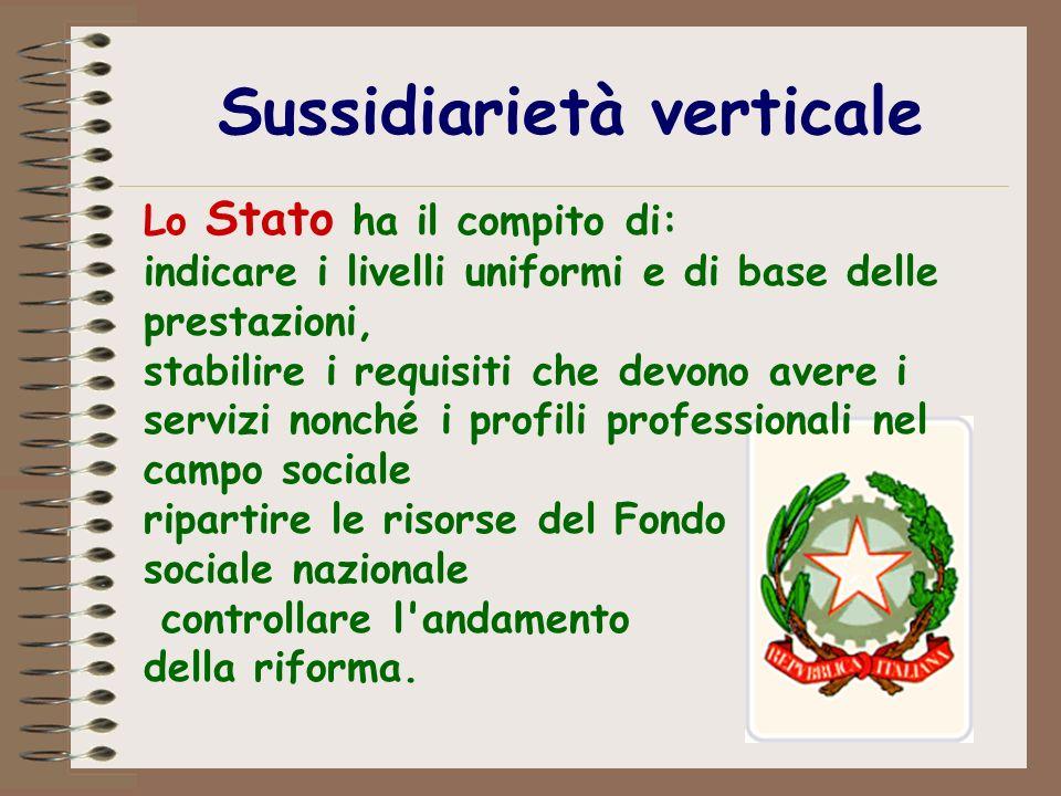 Sussidiarietà verticale Lo Stato ha il compito di: indicare i livelli uniformi e di base delle prestazioni, stabilire i requisiti che devono avere i s