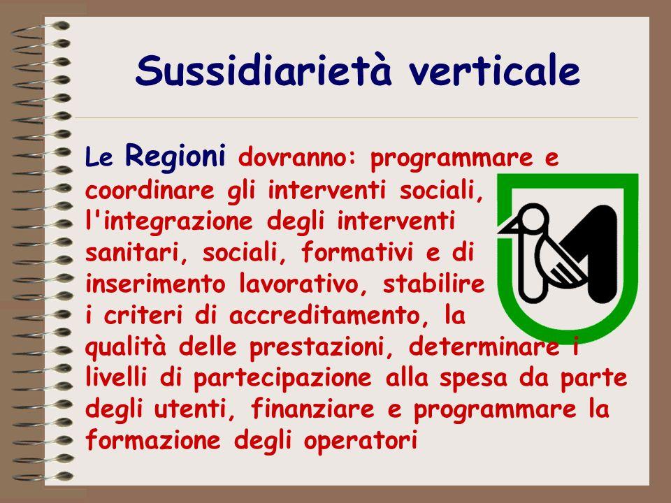 Sussidiarietà verticale I Comuni dovranno: autorizzare e vigilare sulla qualità delle strutture concorrere alla programmazione regionale; sono inoltre titolari delle funzioni che riguardano gli interventi sociali a livello territoriale più ampio, coinvolgendo il settore non profit e la cittadinanza