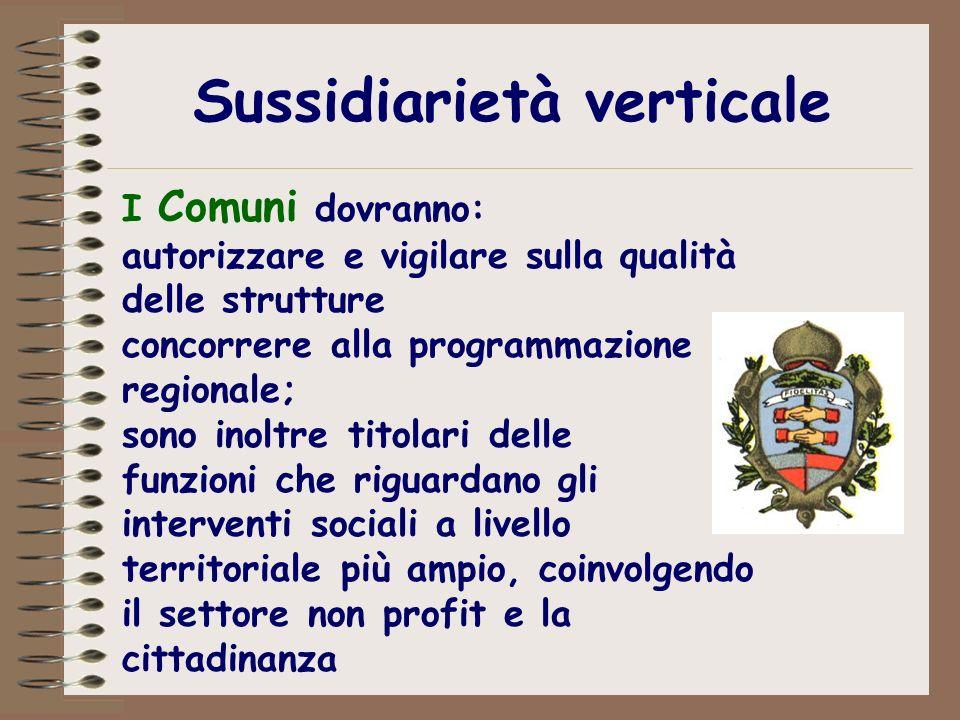 Sussidiarietà verticale I Comuni dovranno: autorizzare e vigilare sulla qualità delle strutture concorrere alla programmazione regionale; sono inoltre