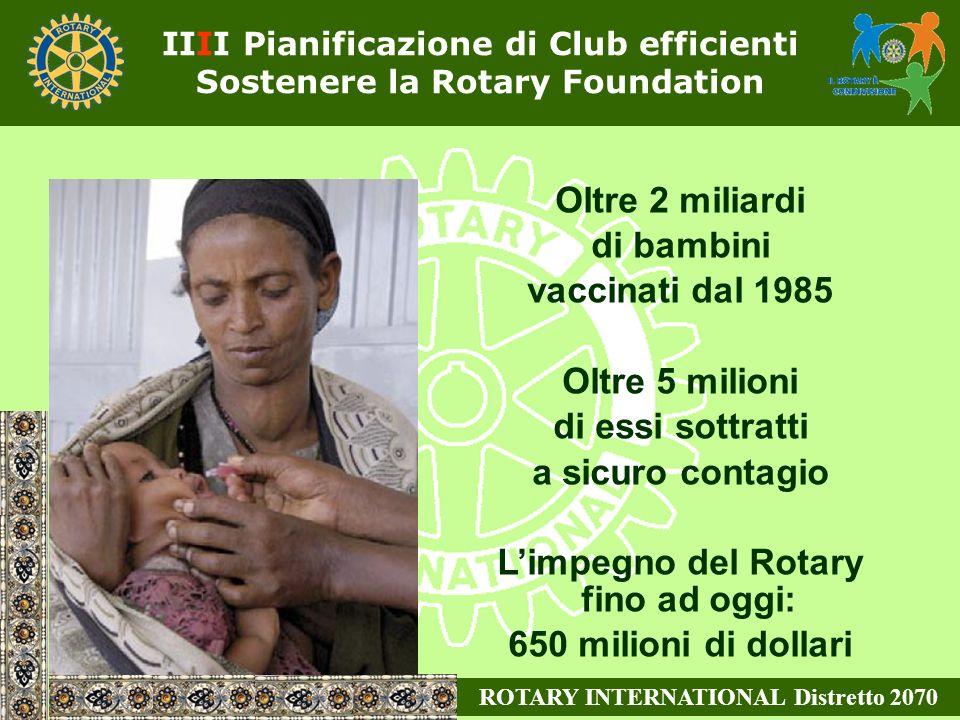 Oltre 2 miliardi di bambini vaccinati dal 1985 Oltre 5 milioni di essi sottratti a sicuro contagio Limpegno del Rotary fino ad oggi: 650 milioni di dollari ROTARY INTERNATIONAL Distretto 2070 IIII Pianificazione di Club efficienti Sostenere la Rotary Foundation