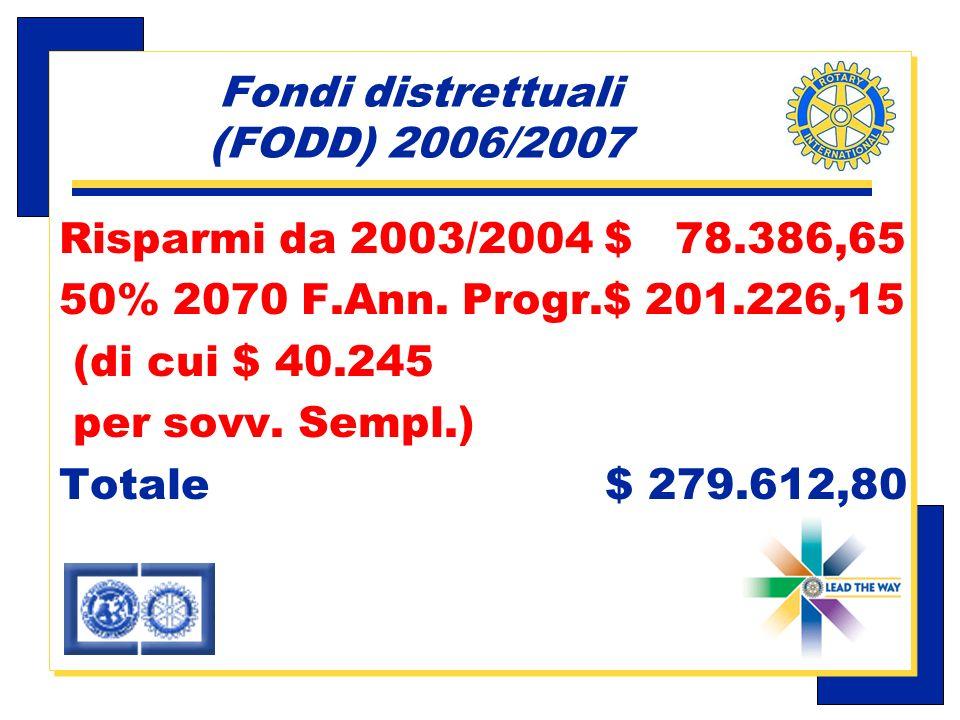 Carlo Michelotti, Gov.Distr.1980 (1996/97) Fondi distrettuali (FODD) 2006/2007 Risparmi da 2003/2004 $ 78.386,65 50% 2070 F.Ann.