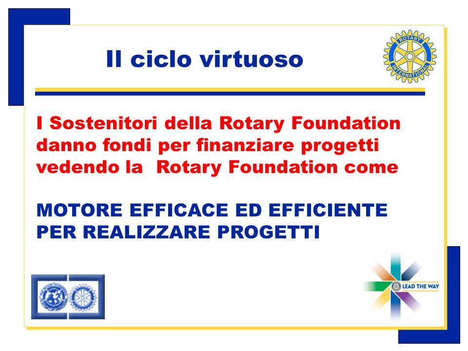 Carlo Michelotti, Gov.Distr.1980 (1996/97) I Sostenitori della Rotary Foundation danno fondi per finanziare progetti vedendo la Rotary Foundation come MOTORE EFFICACE ED EFFICIENTE PER REALIZZARE PROGETTI Il ciclo virtuoso
