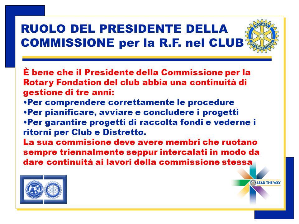 Carlo Michelotti, Gov.Distr.1980 (1996/97) RUOLO DEL PRESIDENTE DELLA COMMISSIONE per la R.F.