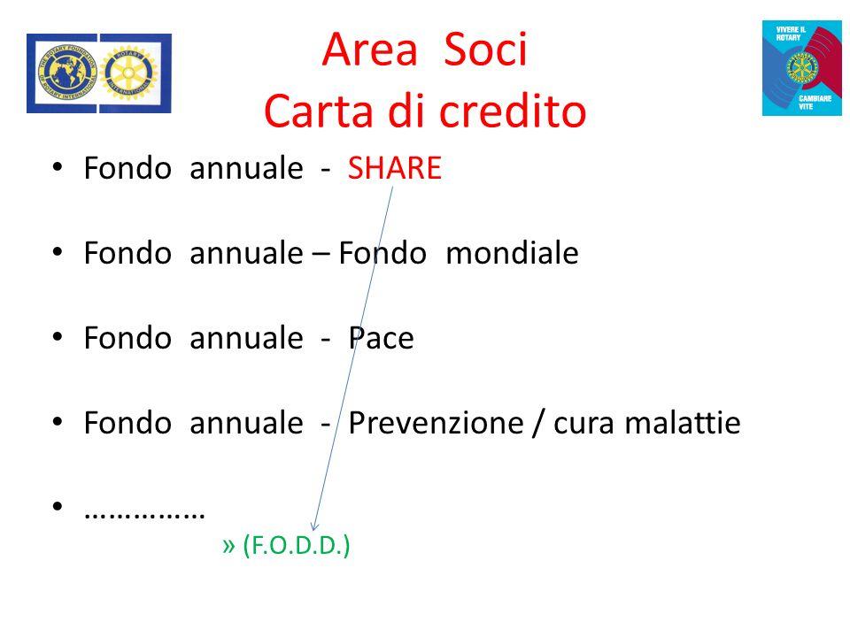 Alcuni esempi di progetti Area Soci Carta di credito Fondo annuale - SHARE Fondo annuale – Fondo mondiale Fondo annuale - Pace Fondo annuale - Prevenzione / cura malattie …………… » (F.O.D.D.)