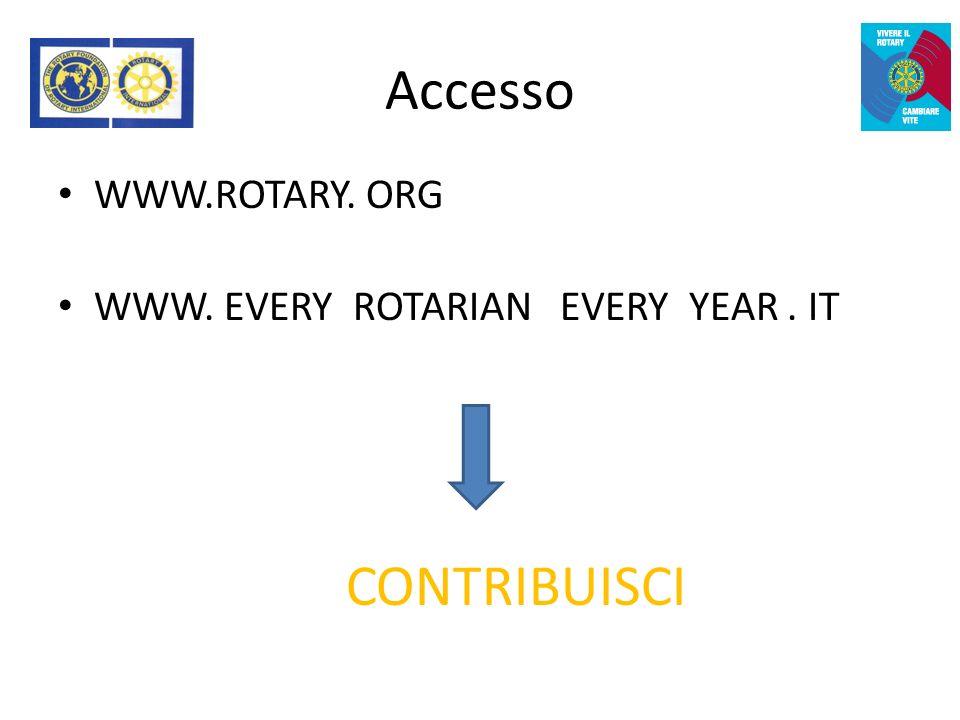 Rotary Club e progetti APIM FONDO ANNUALE SHARE Immetti dettagli della donazione: (menù a tendina) Importo Valuta Frequenza Soggetto erogante Tipo/dati carta (visa, american express, etc)