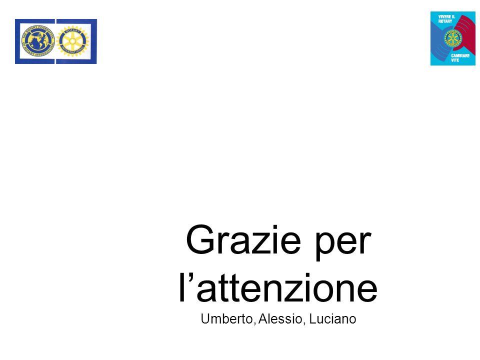 Arrivederci… Grazie per lattenzione Umberto, Alessio, Luciano