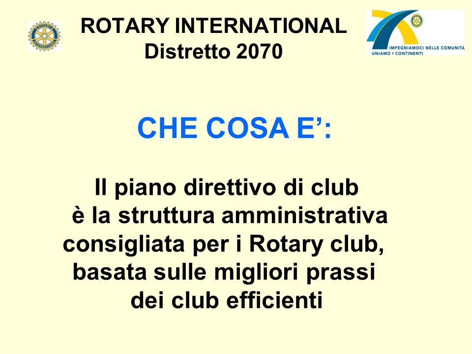 ROTARY INTERNATIONAL Distretto 2070 CHE COSA E: Il piano direttivo di club è la struttura amministrativa consigliata per i Rotary club, basata sulle m