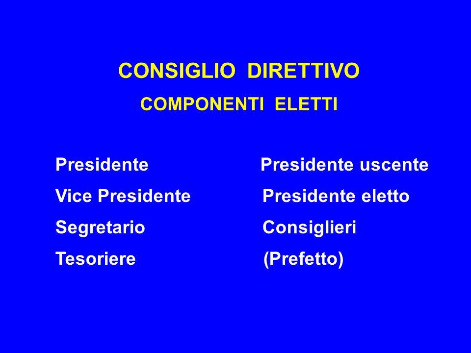 CONSIGLIO DIRETTIVO COMPONENTI ELETTI Presidente Presidente uscente Vice Presidente Presidente eletto Segretario Consiglieri Tesoriere (Prefetto)