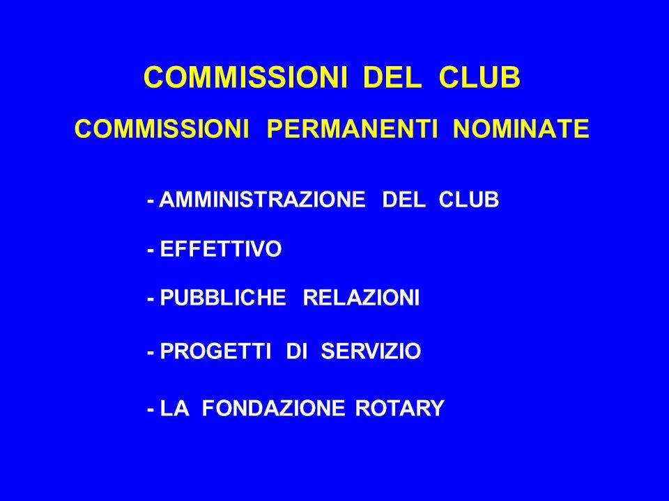 COMMISSIONI DEL CLUB COMMISSIONI PERMANENTI NOMINATE - AMMINISTRAZIONE DEL CLUB - EFFETTIVO - PUBBLICHE RELAZIONI - PROGETTI DI SERVIZIO - LA FONDAZIONE ROTARY
