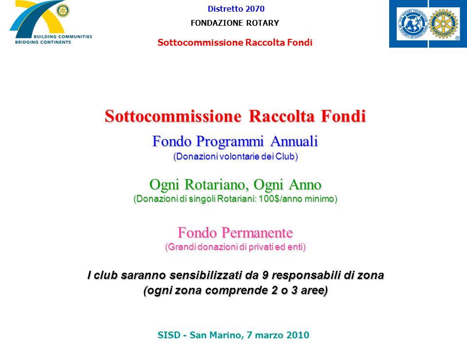 Sottocommissione Raccolta Fondi Fondo Programmi Annuali (Donazioni volontarie dei Club) Ogni Rotariano, Ogni Anno (Donazioni di singoli Rotariani: 100