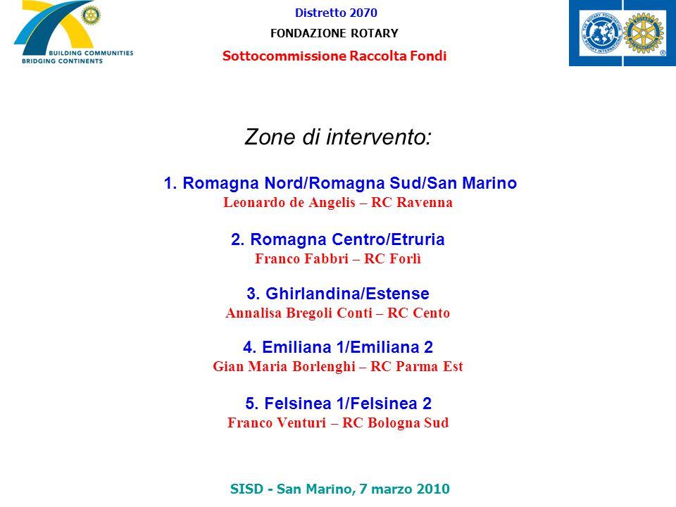 Zone di intervento: 1. Romagna Nord/Romagna Sud/San Marino Leonardo de Angelis – RC Ravenna 2. Romagna Centro/Etruria Franco Fabbri – RC Forlì 3. Ghir
