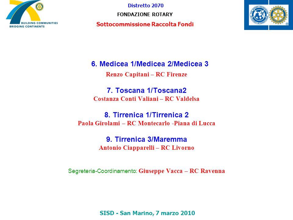 6. Medicea 1/Medicea 2/Medicea 3 Renzo Capitani – RC Firenze 7. Toscana 1/Toscana2 Costanza Conti Valiani – RC Valdelsa 8. Tirrenica 1/Tirrenica 2 Pao