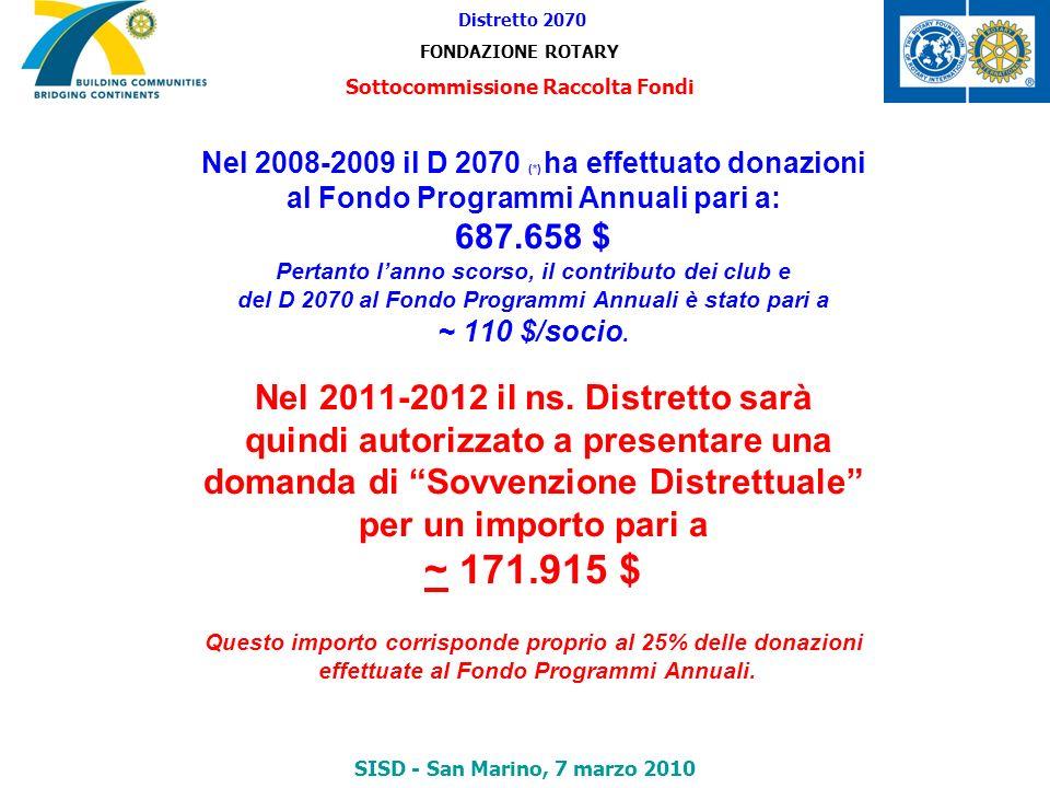 Nel 2008-2009 il D 2070 (*) ha effettuato donazioni al Fondo Programmi Annuali pari a: 687.658 $ Pertanto lanno scorso, il contributo dei club e del D