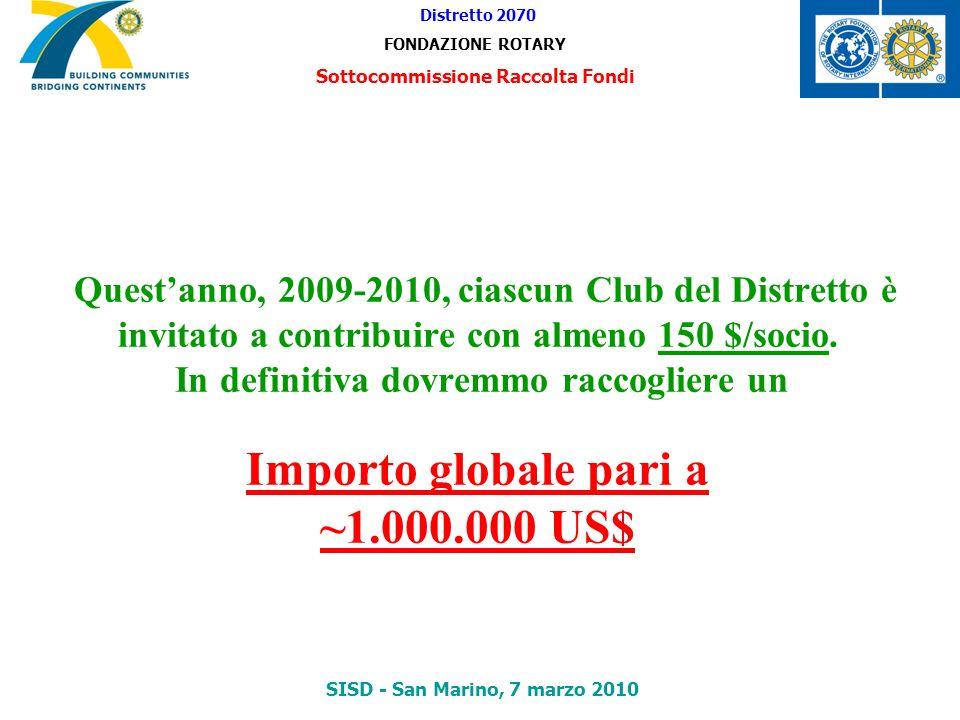 Questanno, 2009-2010, ciascun Club del Distretto è invitato a contribuire con almeno 150 $/socio. In definitiva dovremmo raccogliere un Importo global