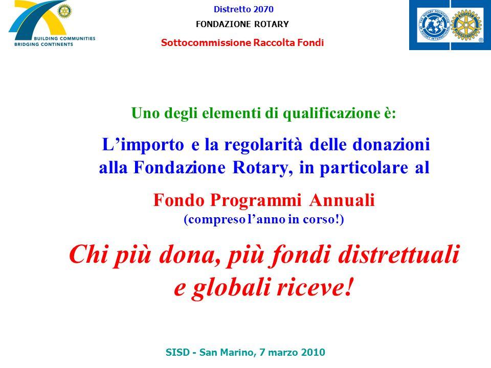 Uno degli elementi di qualificazione è: Limporto e la regolarità delle donazioni alla Fondazione Rotary, in particolare al Fondo Programmi Annuali (co