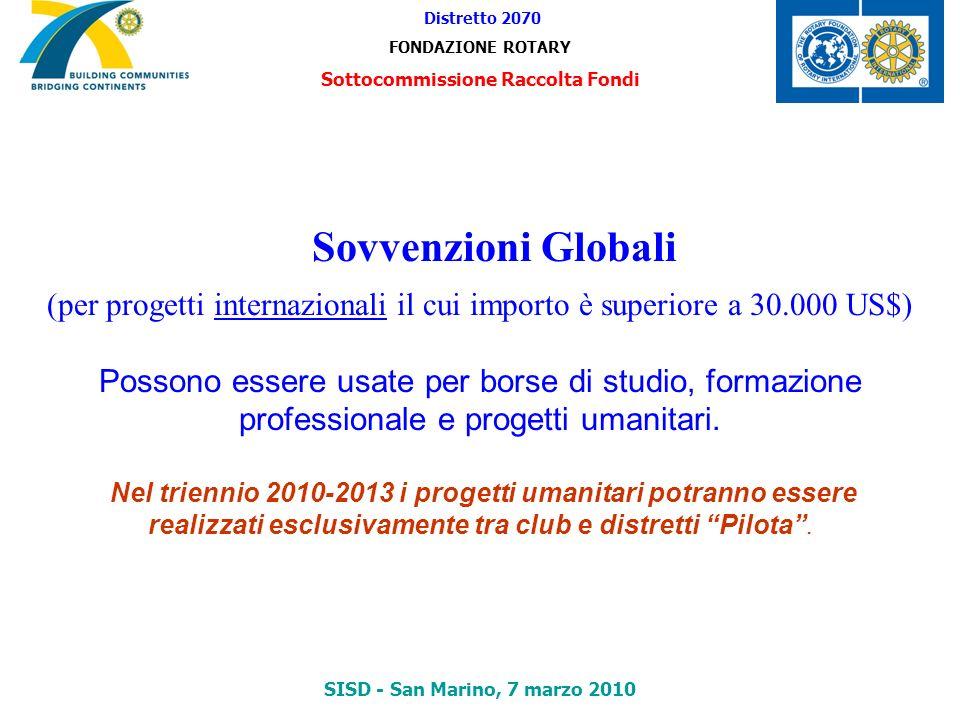 Sovvenzioni Globali (per progetti internazionali il cui importo è superiore a 30.000 US$) Possono essere usate per borse di studio, formazione profess
