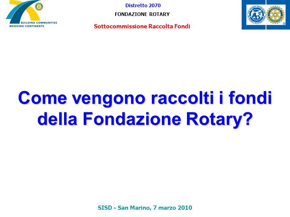 Come vengono raccolti i fondi della Fondazione Rotary? Come vengono raccolti i fondi della Fondazione Rotary? Distretto 2070 FONDAZIONE ROTARY Sottoco