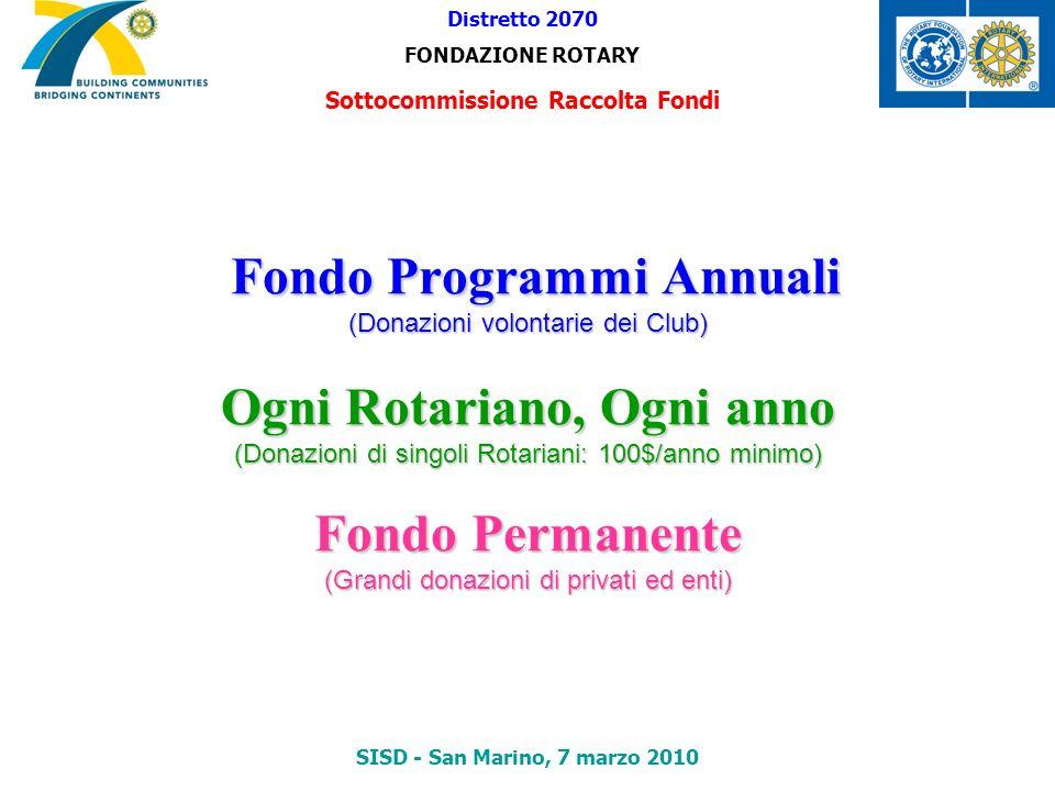 Fondo Programmi Annuali (Donazioni volontarie dei Club) Ogni Rotariano, Ogni anno (Donazioni di singoli Rotariani: 100$/anno minimo) Fondo Permanente