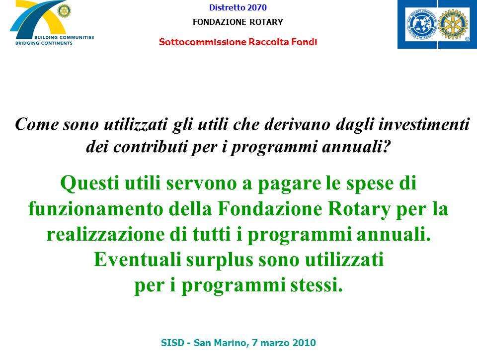 Come sono utilizzati gli utili che derivano dagli investimenti dei contributi per i programmi annuali? Questi utili servono a pagare le spese di funzi