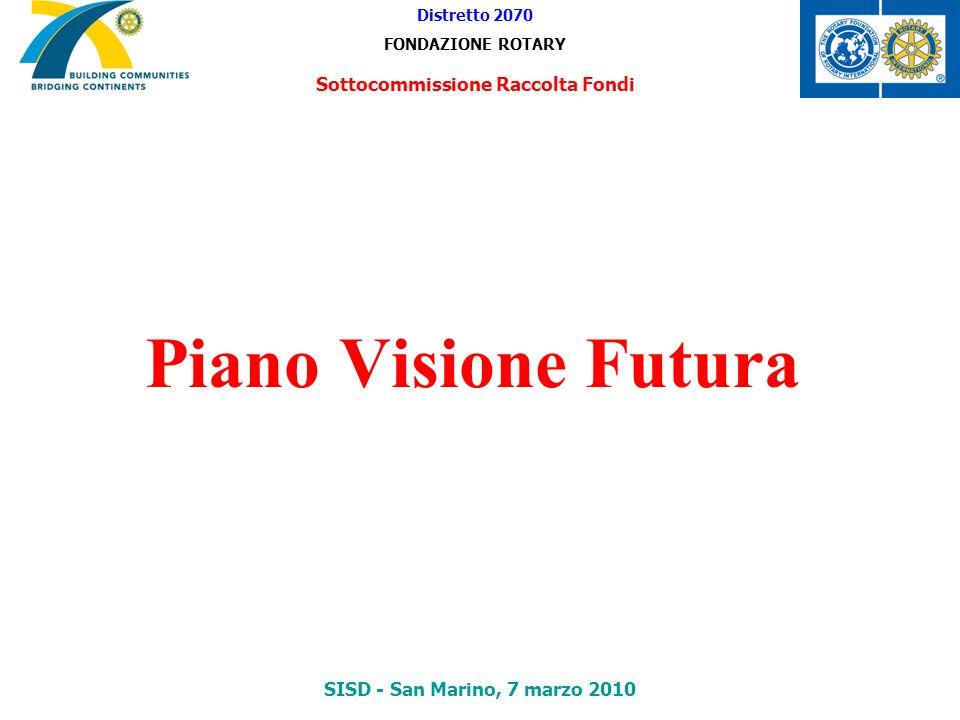Piano Visione Futura Distretto 2070 FONDAZIONE ROTARY Sottocommissione Raccolta Fondi SISD - San Marino, 7 marzo 2010