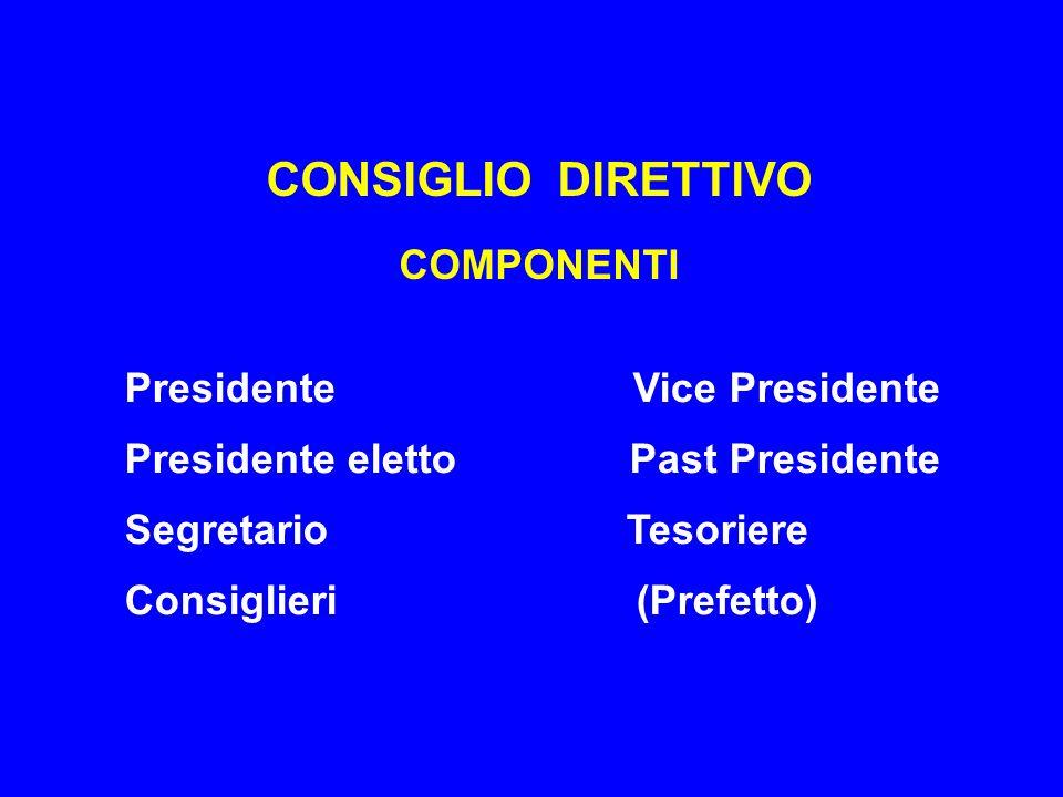 CONSIGLIO DIRETTIVO COMPONENTI Presidente Vice Presidente Presidente eletto Past Presidente Segretario Tesoriere Consiglieri (Prefetto)
