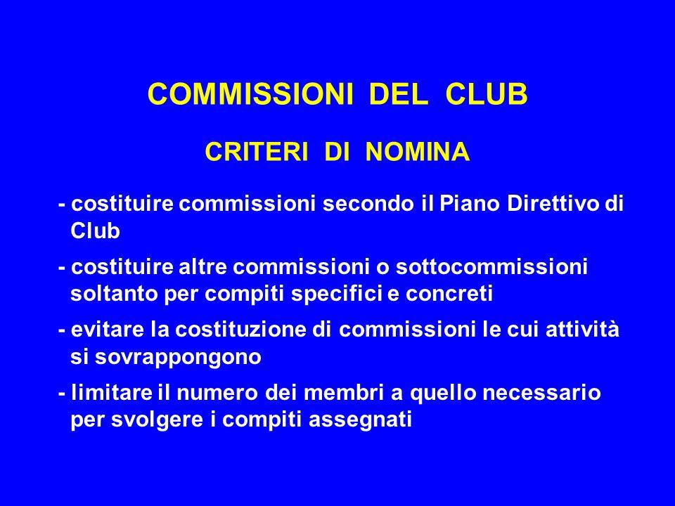 COMMISSIONI DEL CLUB CRITERI DI NOMINA - costituire commissioni secondo il Piano Direttivo di Club - costituire altre commissioni o sottocommissioni soltanto per compiti specifici e concreti - evitare la costituzione di commissioni le cui attività si sovrappongono - limitare il numero dei membri a quello necessario per svolgere i compiti assegnati