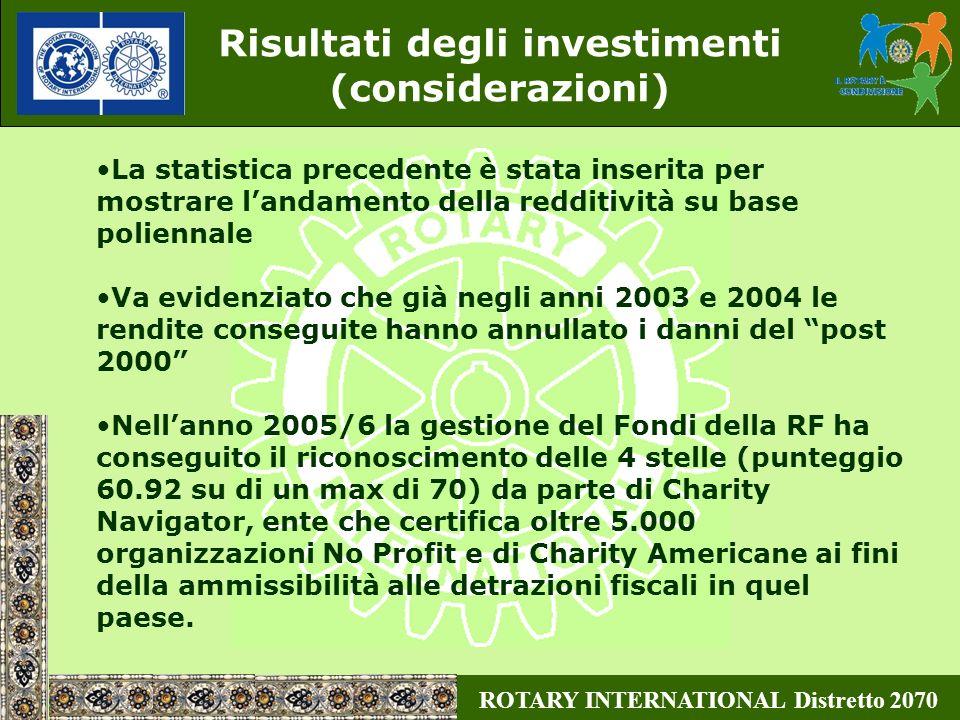 ROTARY INTERNATIONAL Distretto 2070 La statistica precedente è stata inserita per mostrare landamento della redditività su base poliennale Va evidenzi