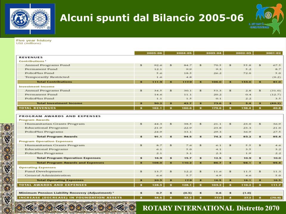 ROTARY INTERNATIONAL Distretto 2070 Alcuni spunti dal Bilancio 2005-06