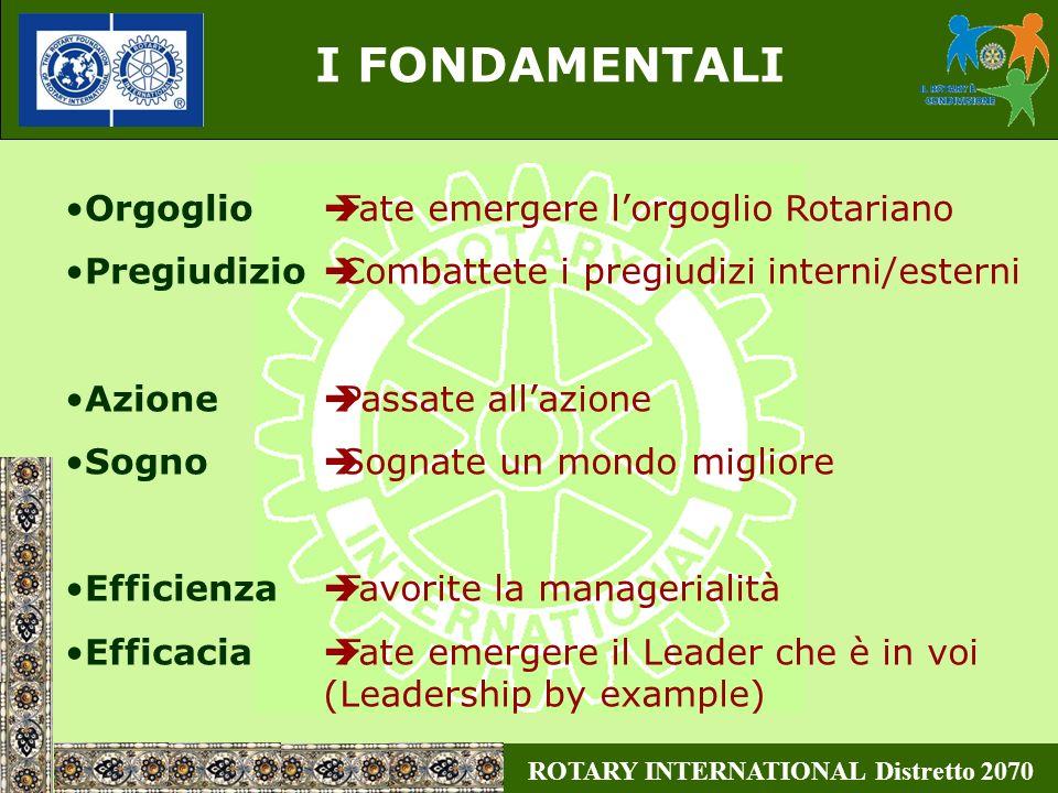 ROTARY INTERNATIONAL Distretto 2070 ROTARY INTERNATIONAL Leadership by example Le parole insegnano, gli esempi trascinano.