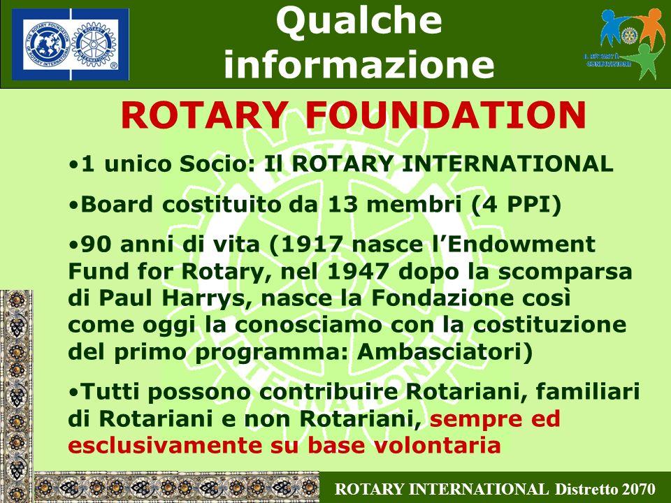ROTARY INTERNATIONAL Distretto 2070 ROTARY FOUNDATION 12 Programmi Ufficiali di cui 8 più noti, raggruppati in 3 gruppi: Educativi (4) Umanitari (6) Polio Plus (2) (meglio:Corporate Project) 8 sottocommissioni suggerite: questanno noi ne abbiamo previste 6 accorpandone 4 due a due 3 i tipi di Fondi: Annuali Programmi, Permanenti e Polio Plus Qualche informazione