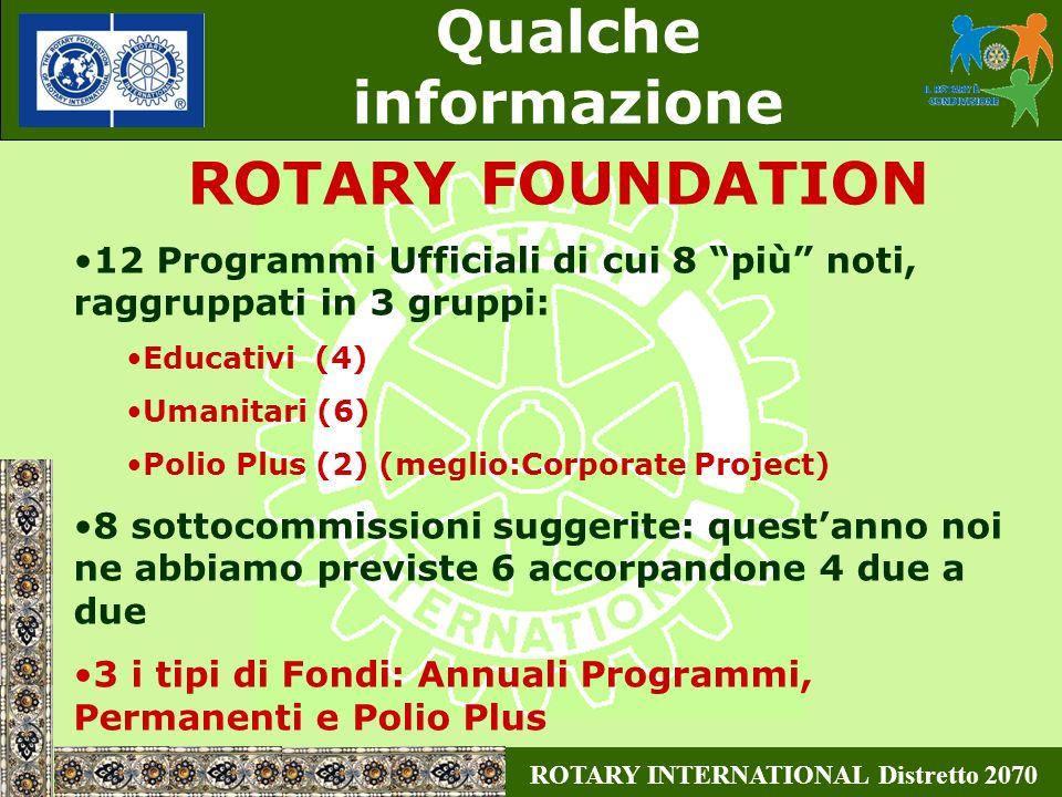 ROTARY INTERNATIONAL Distretto 2070 ROTARY FOUNDATION 12 Programmi Ufficiali di cui 8 più noti, raggruppati in 3 gruppi: Educativi (4) Umanitari (6) P