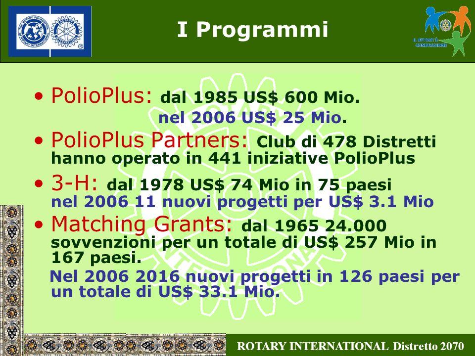 ROTARY INTERNATIONAL Distretto 2070 I Programmi SDS: dal 2003 1168 progetti finanziati in 57 paesi per un totale di US$ 17 Mio.