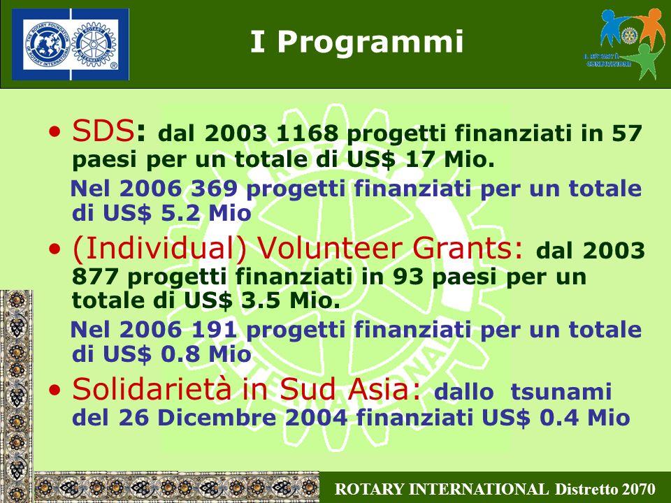 ROTARY INTERNATIONAL Distretto 2070 I Programmi SDS: dal 2003 1168 progetti finanziati in 57 paesi per un totale di US$ 17 Mio. Nel 2006 369 progetti