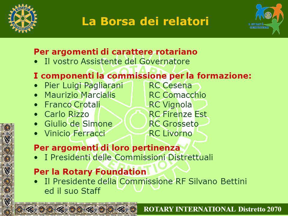 ROTARY INTERNATIONAL Distretto 2070 La Borsa dei relatori Per argomenti di carattere rotariano Il vostro Assistente del Governatore I componenti la co