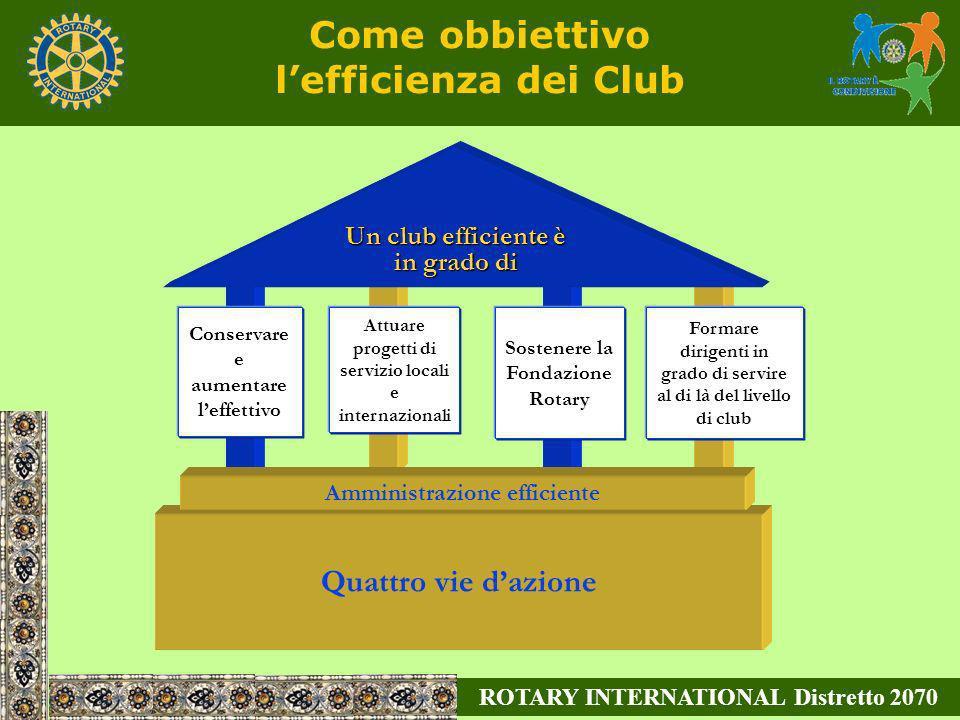 Conservare e aumentare leffettivo Attuare progetti di servizio locali e internazionali Sostenere la Fondazione Rotary Formare dirigenti in grado di se