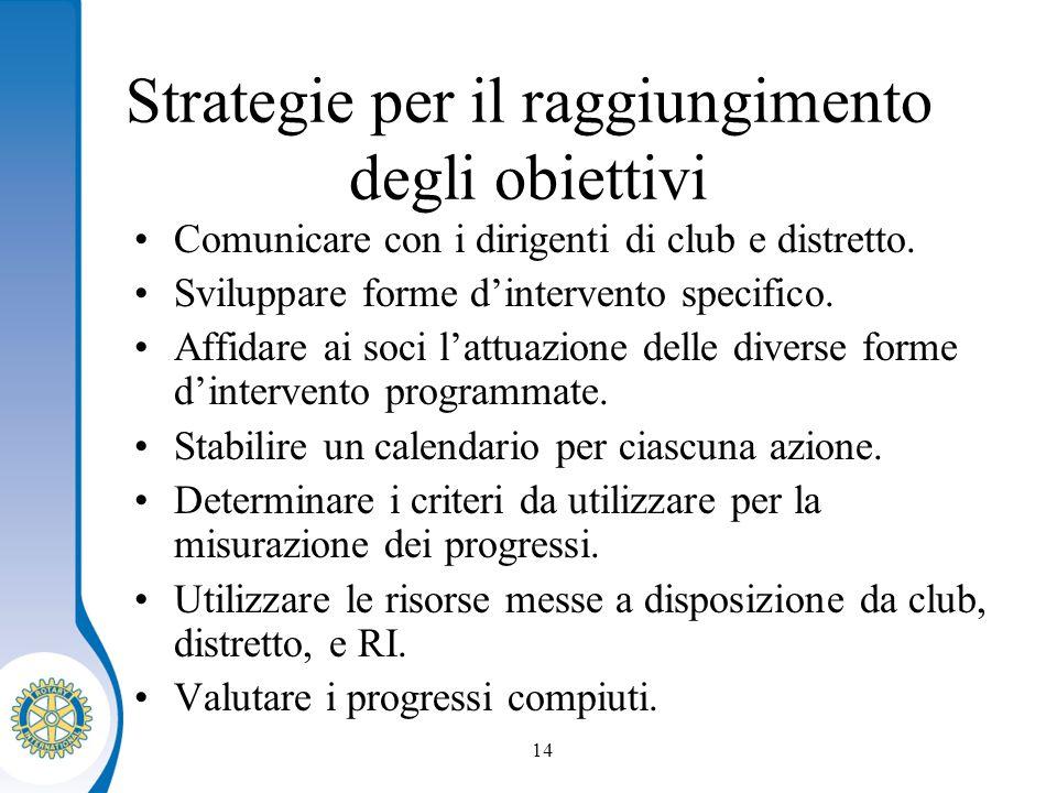 Distretto XXXX Seminario distruzione dei presidenti eletti 14 Strategie per il raggiungimento degli obiettivi Comunicare con i dirigenti di club e distretto.