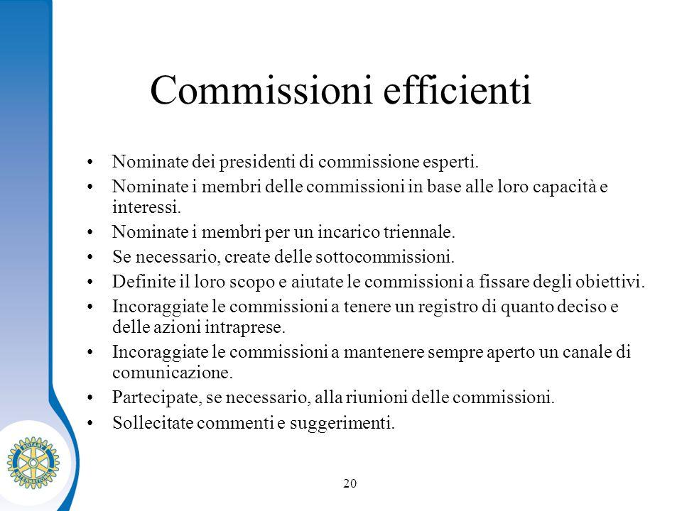 Distretto XXXX Seminario distruzione dei presidenti eletti 20 Commissioni efficienti Nominate dei presidenti di commissione esperti.