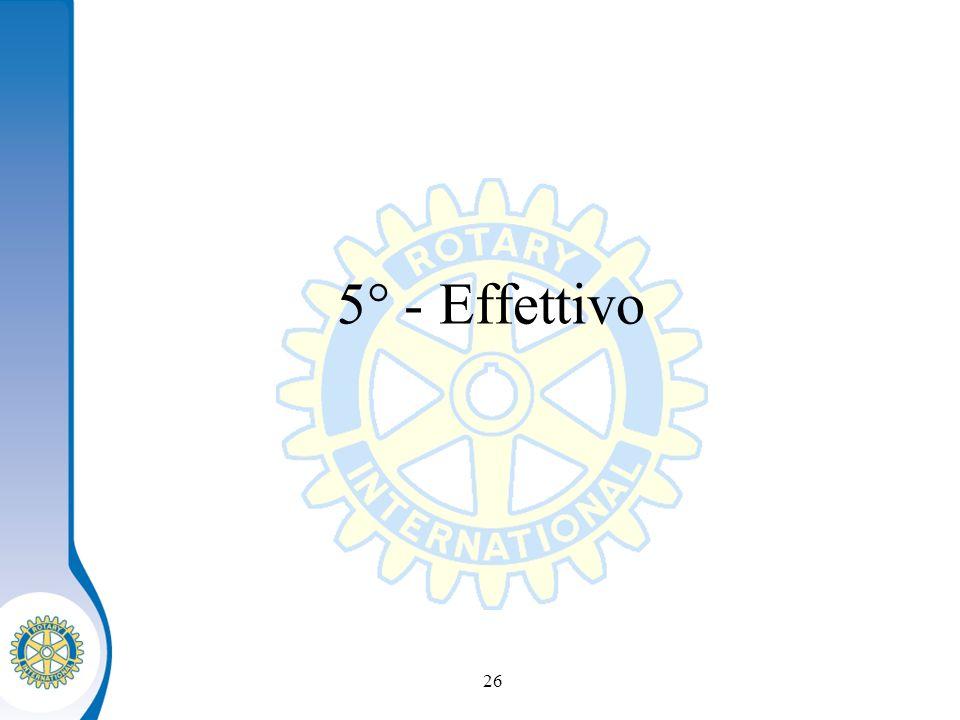 Distretto XXXX Seminario distruzione dei presidenti eletti 26 5° - Effettivo