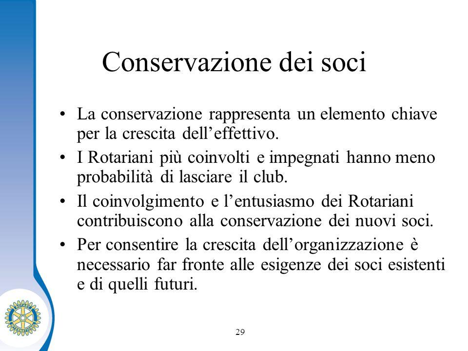 Distretto XXXX Seminario distruzione dei presidenti eletti 29 Conservazione dei soci La conservazione rappresenta un elemento chiave per la crescita delleffettivo.