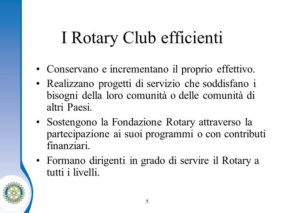 Distretto XXXX Seminario distruzione dei presidenti eletti 5 I Rotary Club efficienti Conservano e incrementano il proprio effettivo.