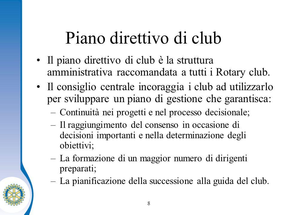 Distretto XXXX Seminario distruzione dei presidenti eletti 8 Piano direttivo di club Il piano direttivo di club è la struttura amministrativa raccomandata a tutti i Rotary club.