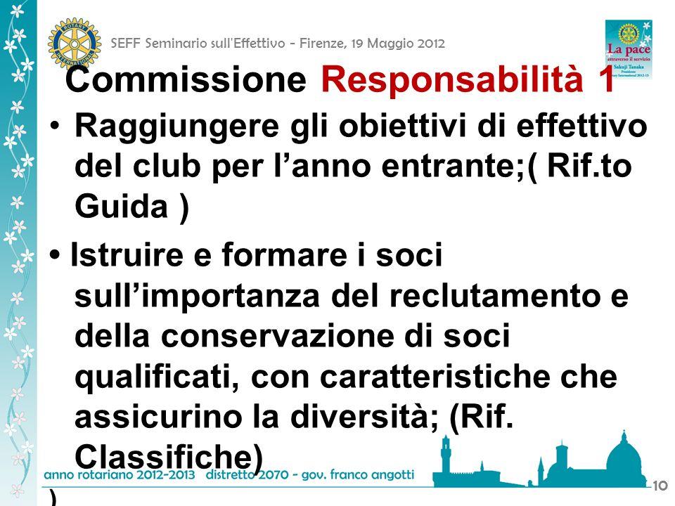 SEFF Seminario sull'Effettivo - Firenze, 19 Maggio 2012 10 Commissione Responsabilità 1 Raggiungere gli obiettivi di effettivo del club per lanno entr