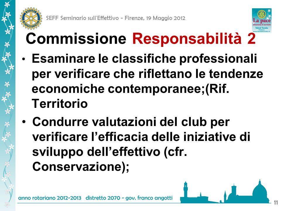 SEFF Seminario sull Effettivo - Firenze, 19 Maggio 2012 11 Commissione Responsabilità 2 Esaminare le classifiche professionali per verificare che riflettano le tendenze economiche contemporanee;(Rif.