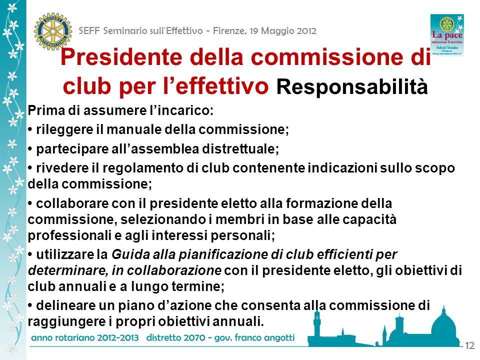 SEFF Seminario sull'Effettivo - Firenze, 19 Maggio 2012 12 Presidente della commissione di club per leffettivo Responsabilità Prima di assumere lincar