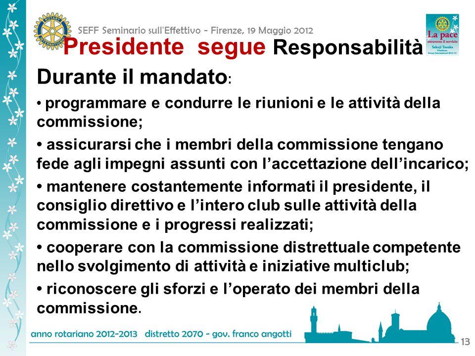 SEFF Seminario sull'Effettivo - Firenze, 19 Maggio 2012 13 Presidente segue Responsabilità Durante il mandato : programmare e condurre le riunioni e l